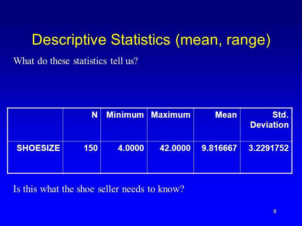 8 Descriptive Statistics (mean, range) NMinimumMaximumMeanStd.