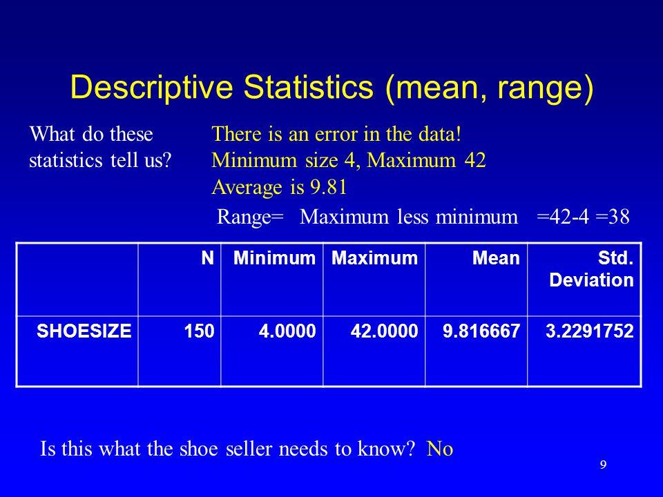 9 Descriptive Statistics (mean, range) NMinimumMaximumMeanStd.