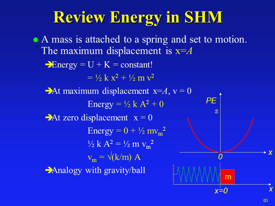 Kinetic Energy ACT Kinetic Energy ACT In Case 1 a mass on a spring oscillates back and forth.
