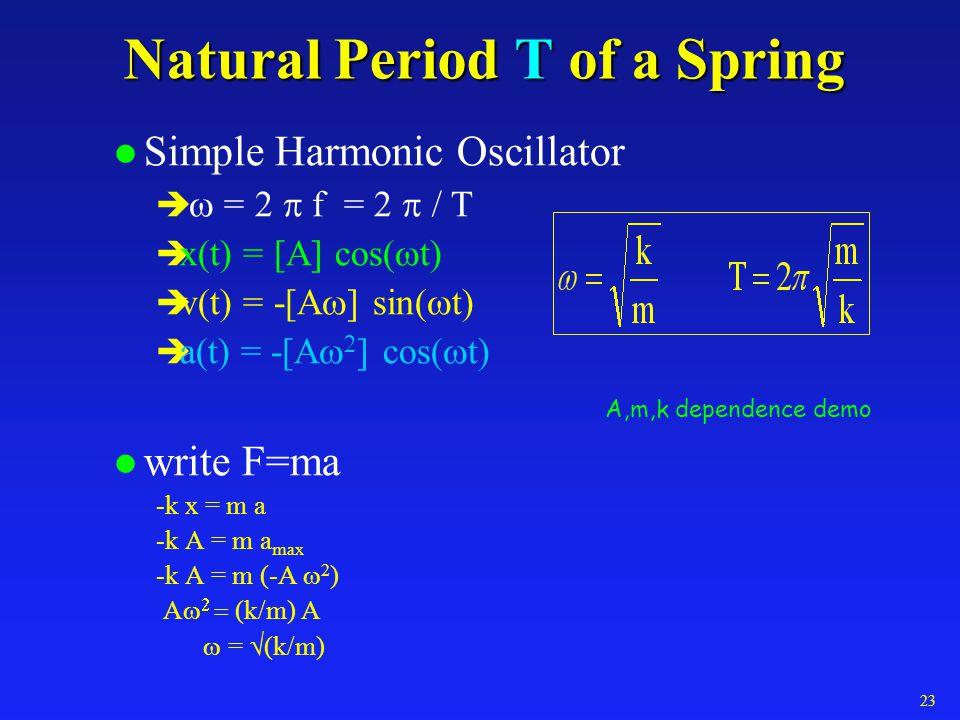 Natural Period T of a Spring l Simple Harmonic Oscillator = 2 f = 2 / T x(t) = [A] cos( t) v(t) = -[A ] sin( t) a(t) = -[A ] cos( t) l write F=ma -k x