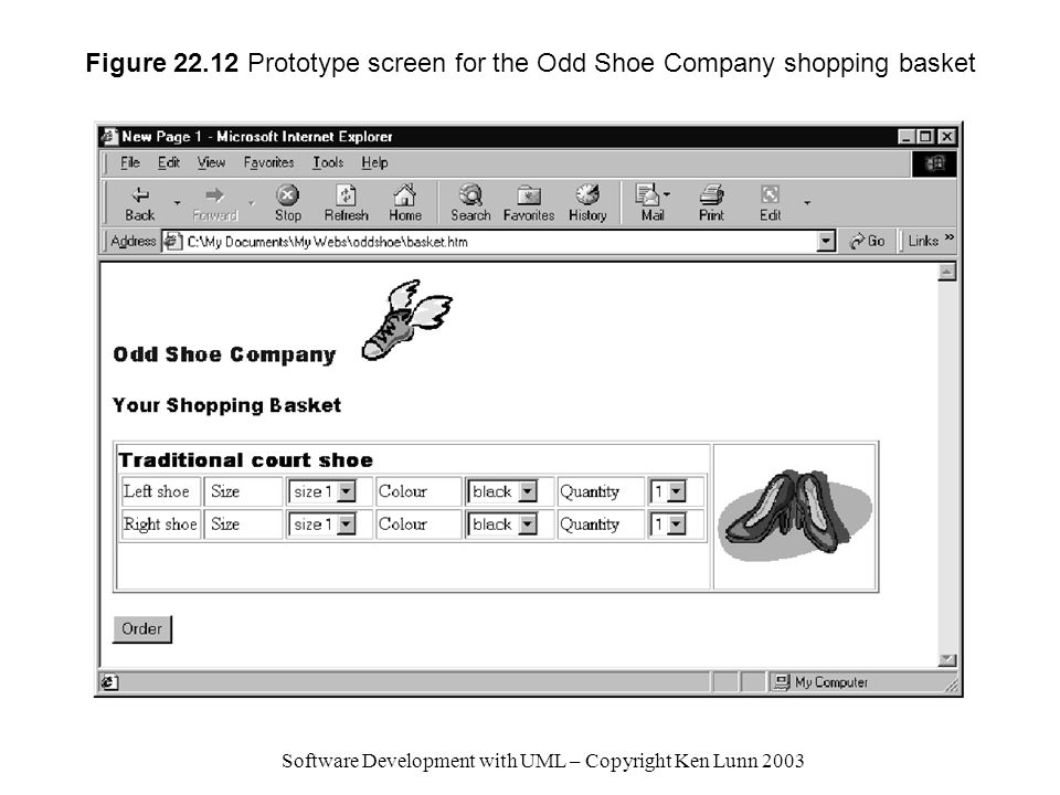 Software Development with UML – Copyright Ken Lunn 2003 Figure 22.12 Prototype screen for the Odd Shoe Company shopping basket