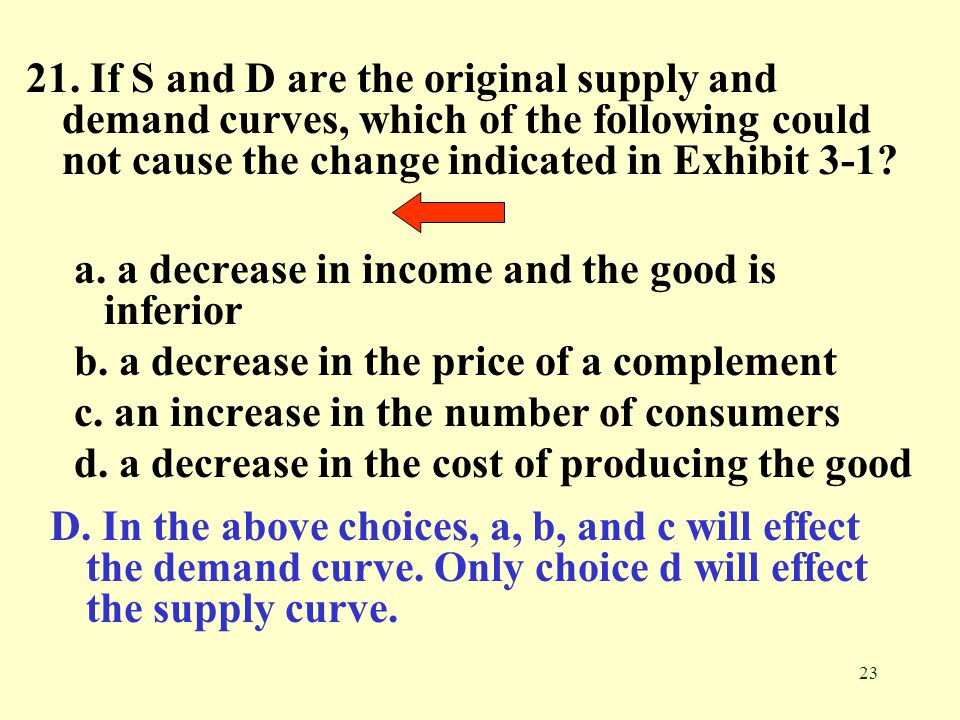 23 21. If S and D are the original supply and demand curves, which of the following could not cause the change indicated in Exhibit 3-1? a. a decrease