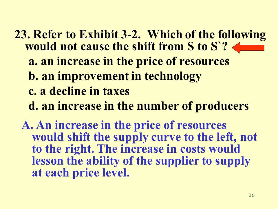 26 23. Refer to Exhibit 3-2. Which of the following would not cause the shift from S to S`? a. an increase in the price of resources b. an improvement