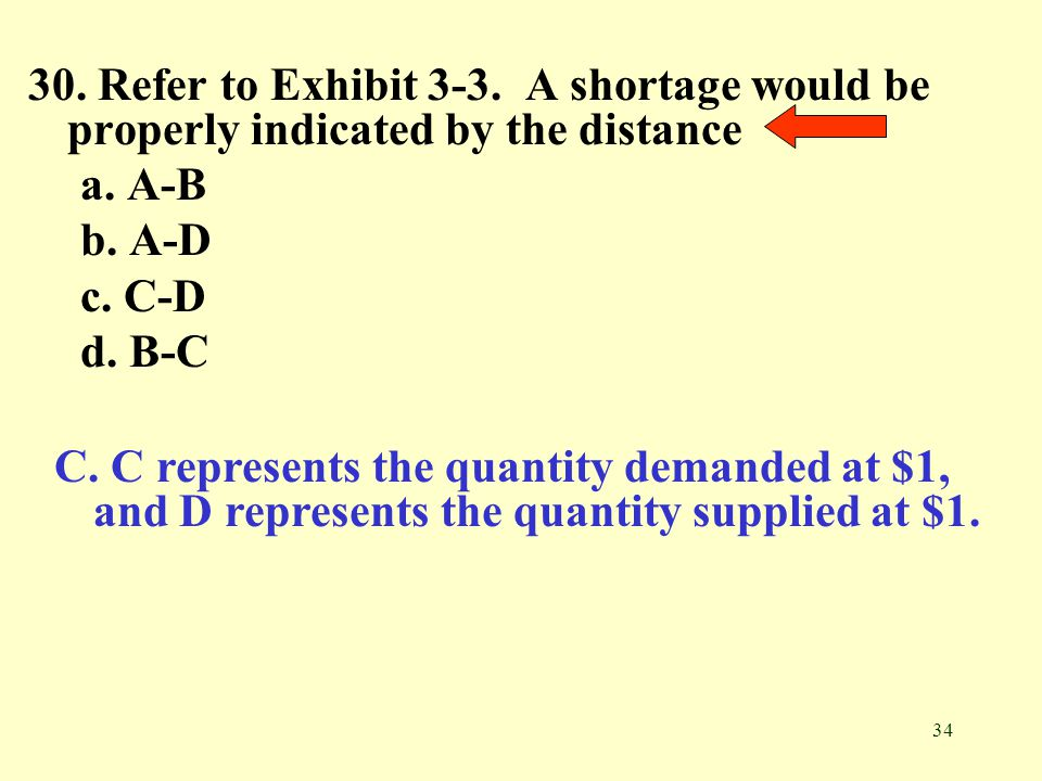 34 30. Refer to Exhibit 3-3. A shortage would be properly indicated by the distance a. A-B b. A-D c. C-D d. B-C C. C represents the quantity demanded