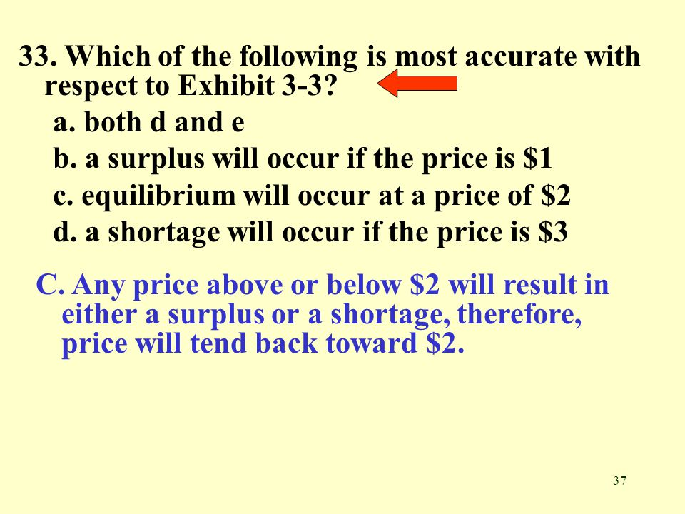 37 33. Which of the following is most accurate with respect to Exhibit 3-3? a. both d and e b. a surplus will occur if the price is $1 c. equilibrium