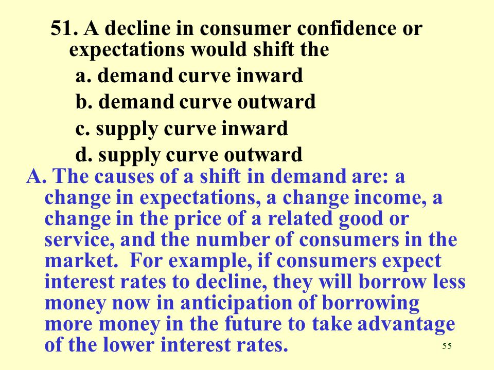 55 51. A decline in consumer confidence or expectations would shift the a. demand curve inward b. demand curve outward c. supply curve inward d. suppl