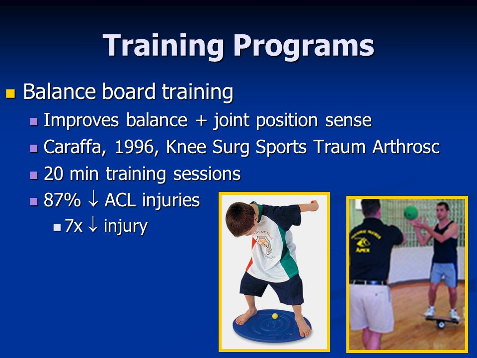 Training Programs Balance board training Balance board training Improves balance + joint position sense Improves balance + joint position sense Caraffa, 1996, Knee Surg Sports Traum Arthrosc Caraffa, 1996, Knee Surg Sports Traum Arthrosc 20 min training sessions 20 min training sessions 87% ACL injuries 87% ACL injuries 7x injury 7x injury