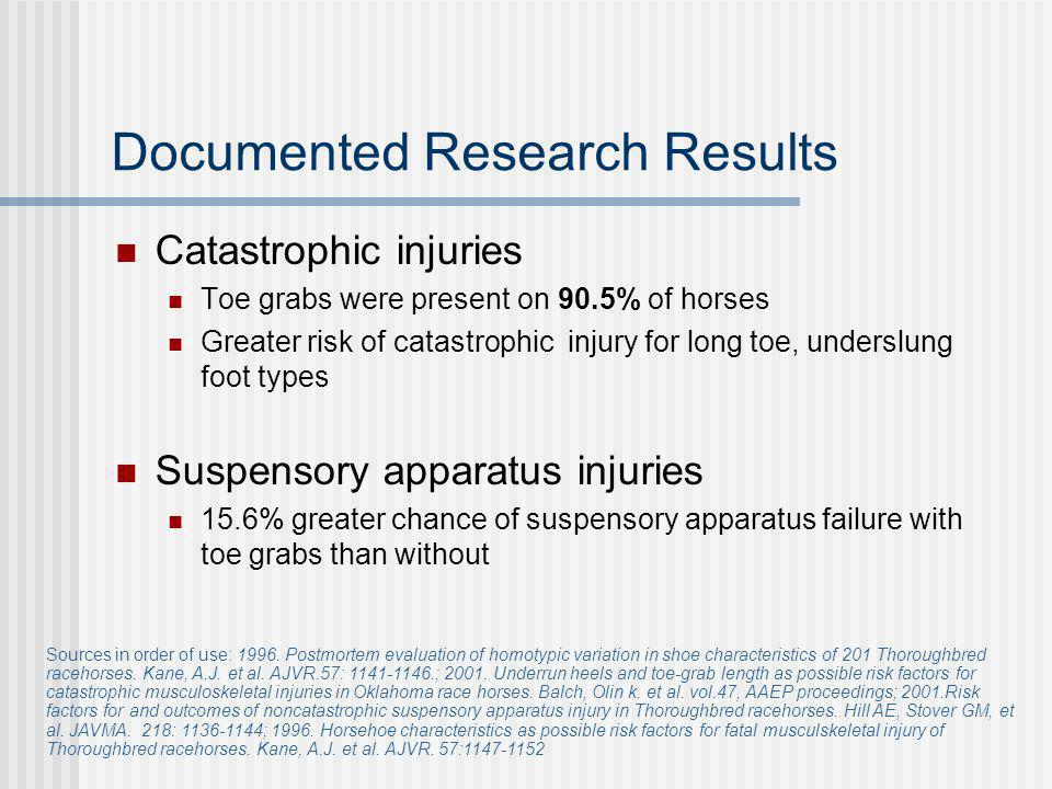 Documented Research Results Catastrophic injuries Toe grabs were present on 90.5% of horses Greater risk of catastrophic injury for long toe, underslung foot types Suspensory apparatus injuries 15.6% greater chance of suspensory apparatus failure with toe grabs than without Sources in order of use: 1996.