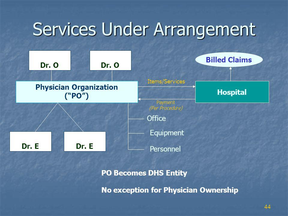 44 Services Under Arrangement Dr.