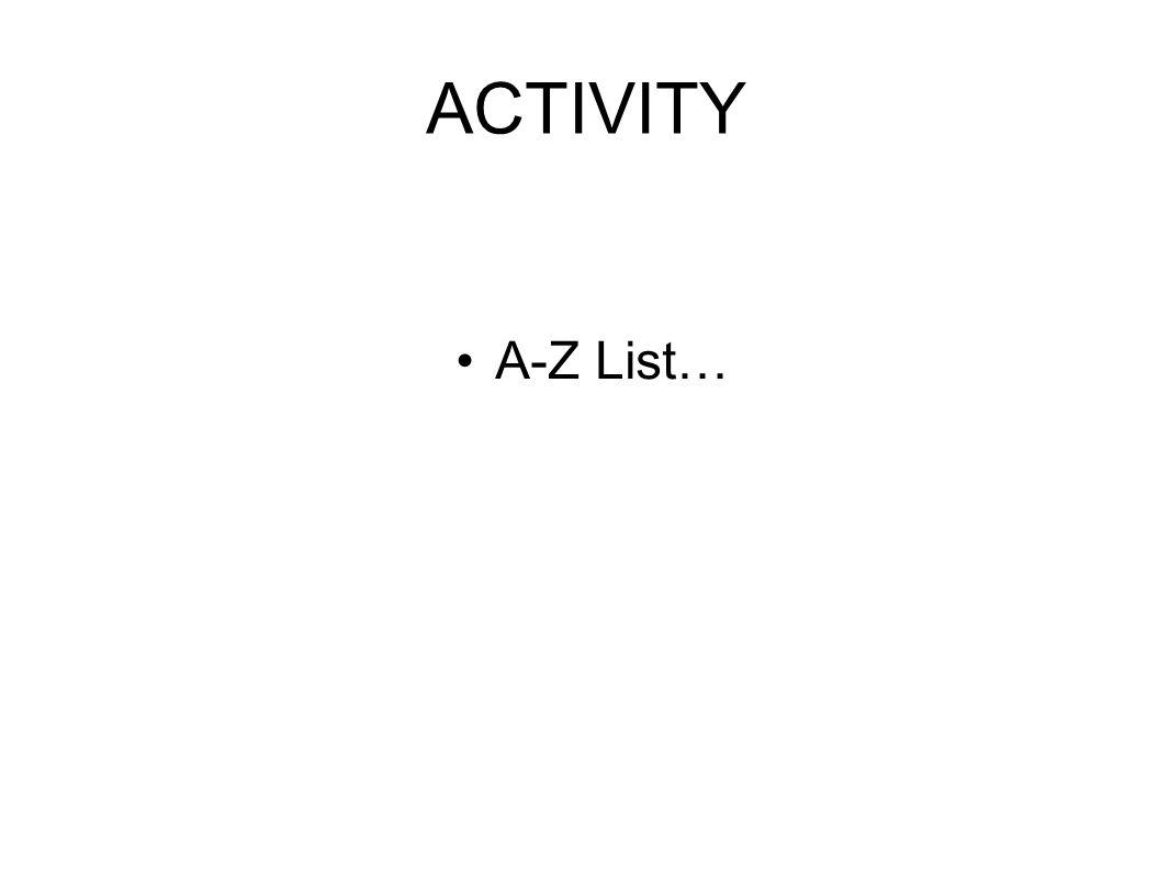 ACTIVITY A-Z List…