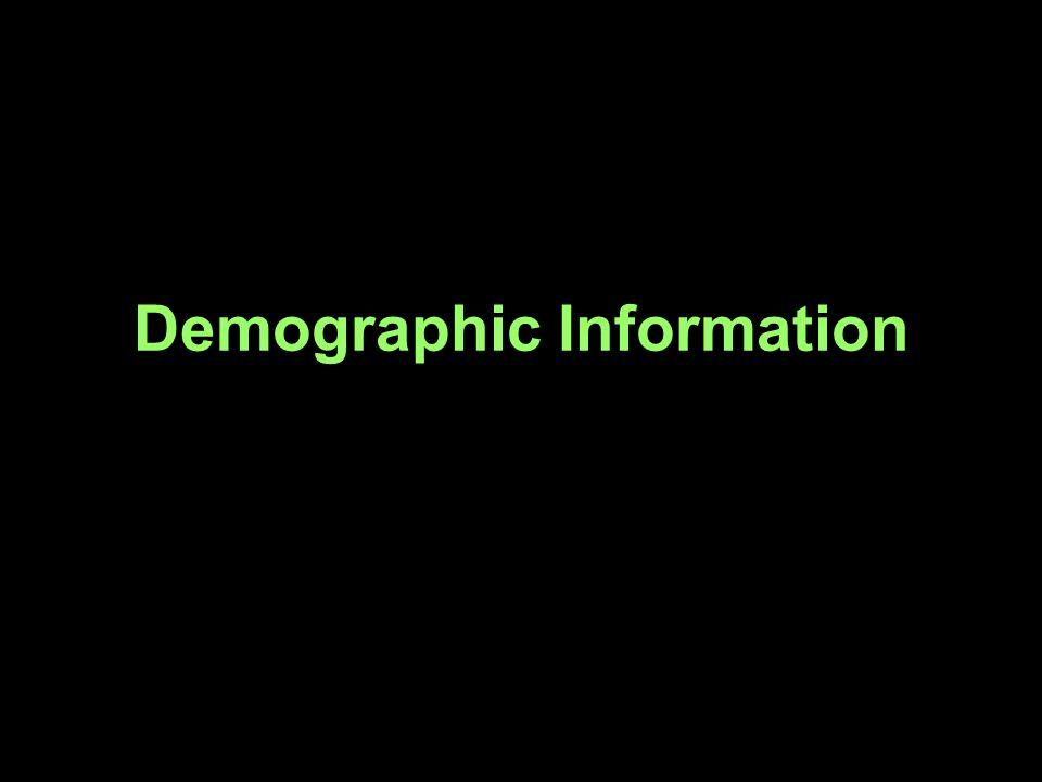Demographic Information