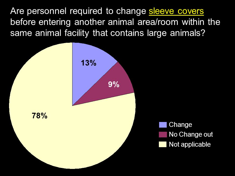 Are personnel required to change sleeve covers before entering another animal area/room within the same animal facility that contains large animals? C