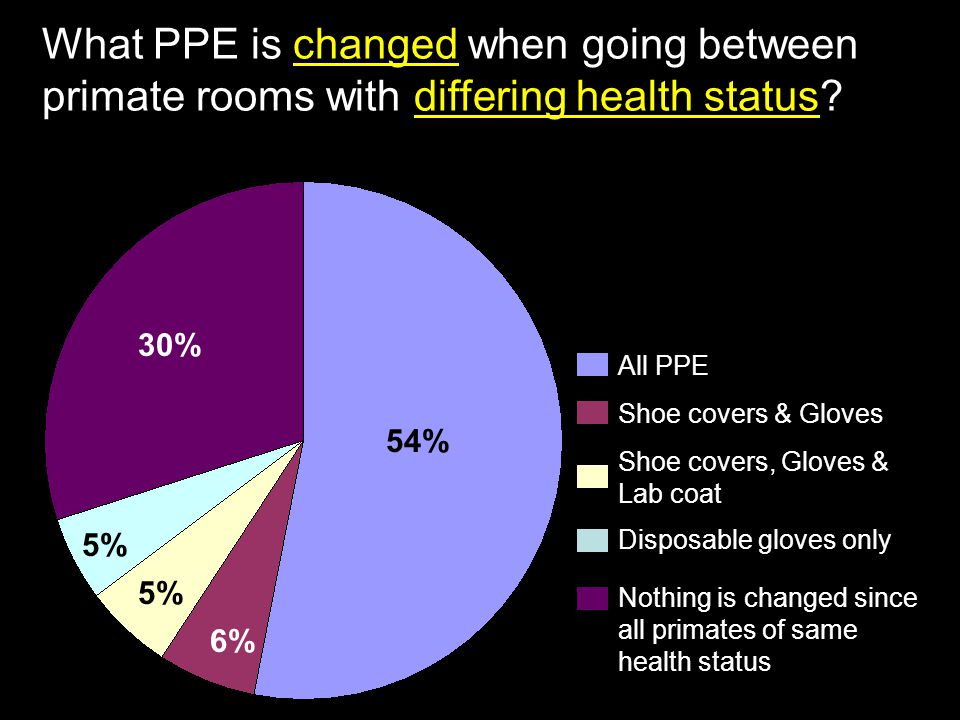 What PPE is changed when going between primate rooms with differing health status.