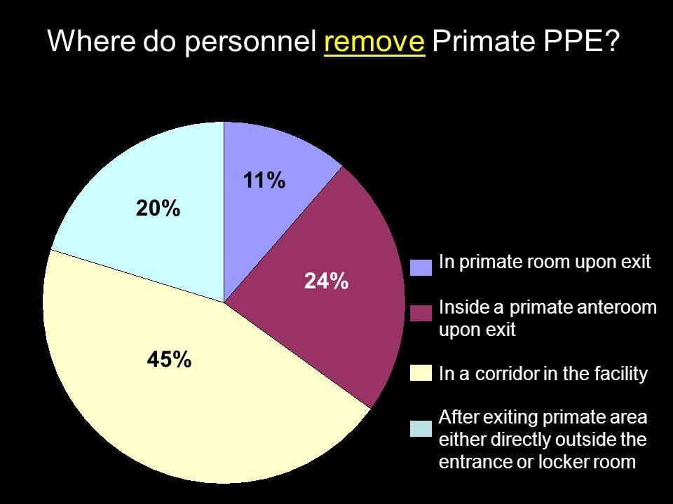 Where do personnel remove Primate PPE? In a corridor in the facility In primate room upon exit Inside a primate anteroom upon exit After exiting prima