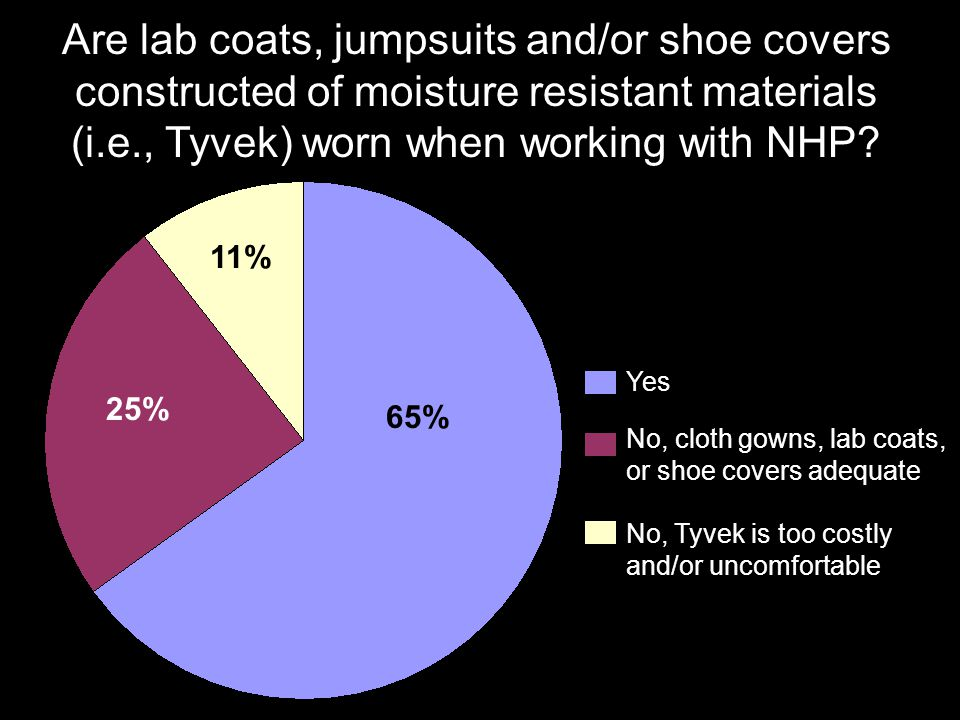 Are lab coats, jumpsuits and/or shoe covers constructed of moisture resistant materials (i.e., Tyvek) worn when working with NHP.