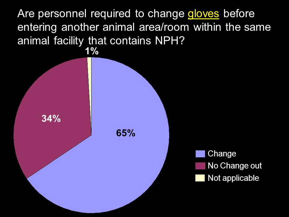 Are personnel required to change gloves before entering another animal area/room within the same animal facility that contains NPH? Change No Change o