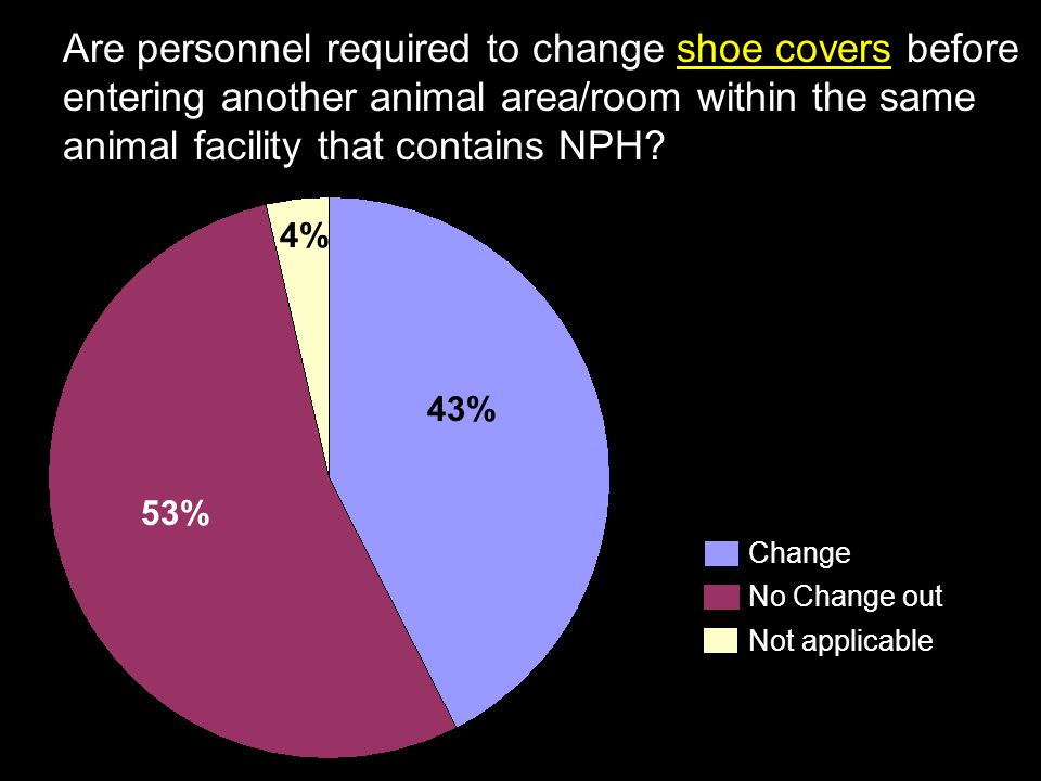 Are personnel required to change shoe covers before entering another animal area/room within the same animal facility that contains NPH? Change No Cha