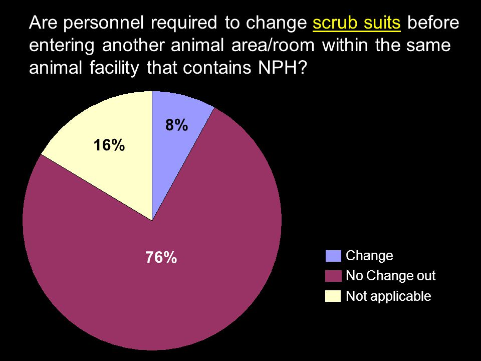 Are personnel required to change scrub suits before entering another animal area/room within the same animal facility that contains NPH.
