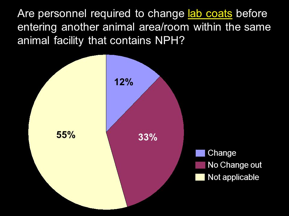 Are personnel required to change lab coats before entering another animal area/room within the same animal facility that contains NPH? Change No Chang
