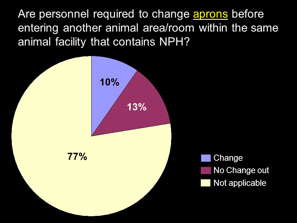 Are personnel required to change aprons before entering another animal area/room within the same animal facility that contains NPH? Change No Change o