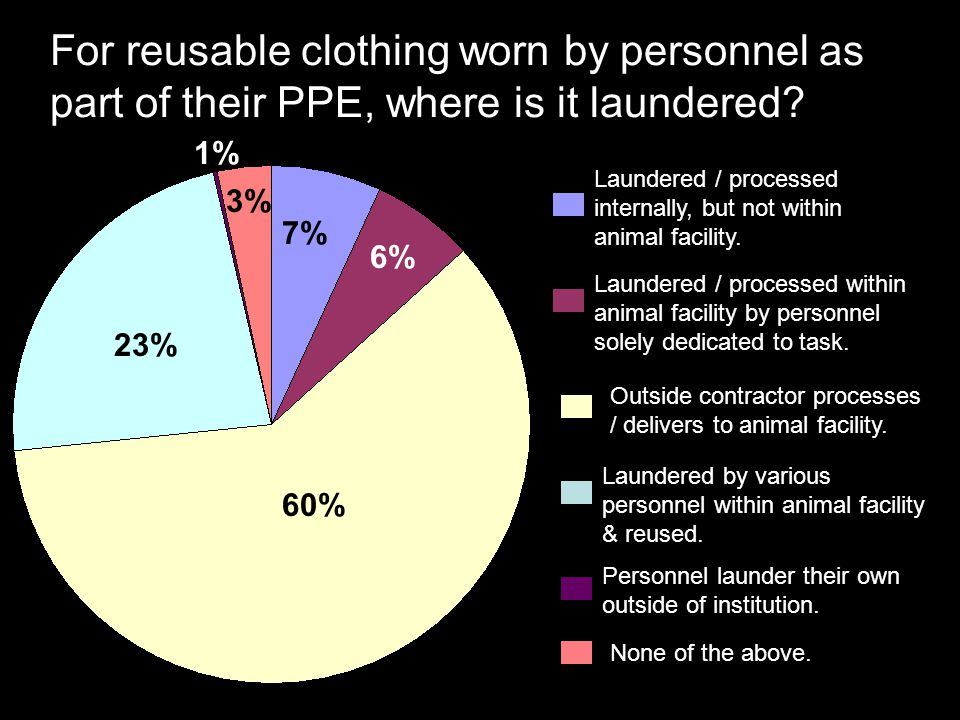 Laundered / processed internally, but not within animal facility. For reusable clothing worn by personnel as part of their PPE, where is it laundered?