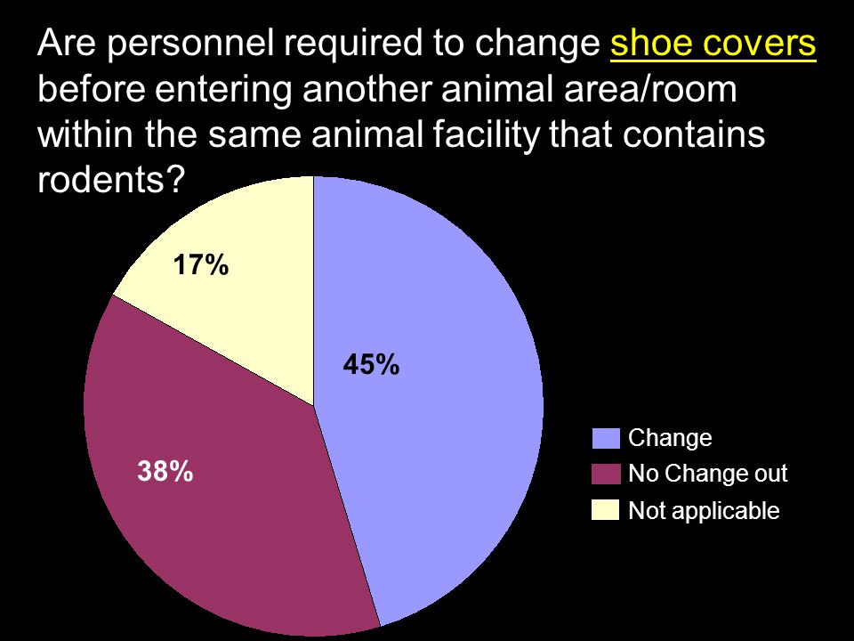 Are personnel required to change shoe covers before entering another animal area/room within the same animal facility that contains rodents? Change No