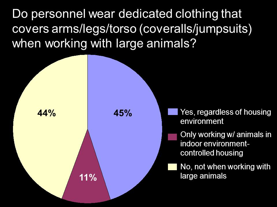 Do personnel wear dedicated clothing that covers arms/legs/torso (coveralls/jumpsuits) when working with large animals.