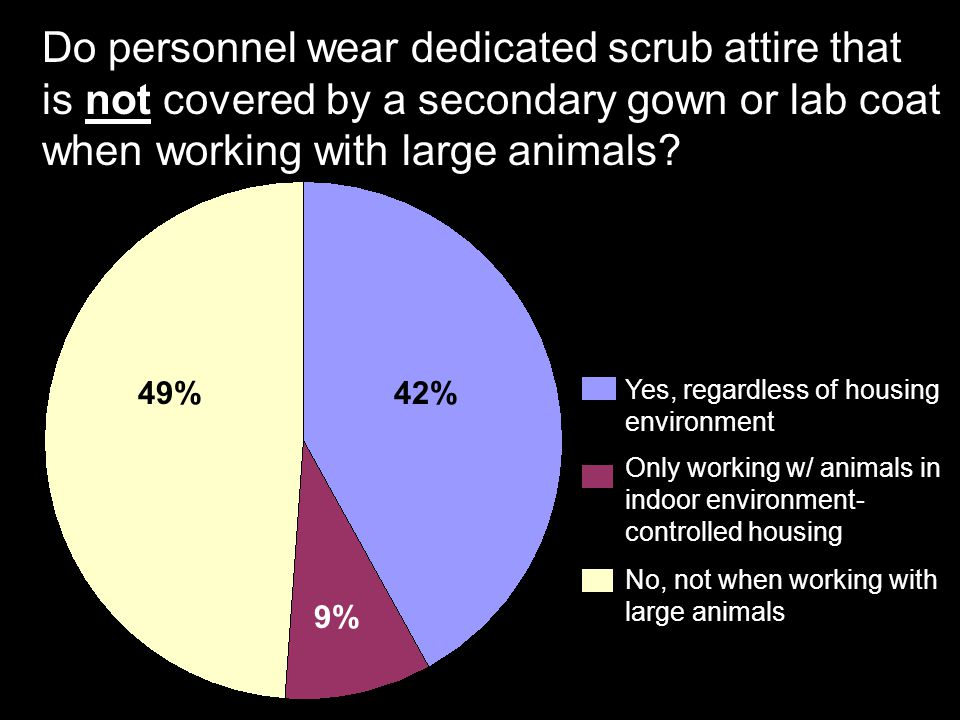 Do personnel wear dedicated scrub attire that is not covered by a secondary gown or lab coat when working with large animals? Yes, regardless of housi
