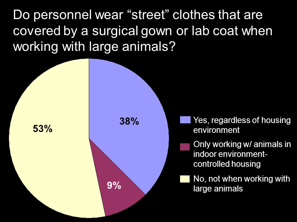 Do personnel wear street clothes that are covered by a surgical gown or lab coat when working with large animals.