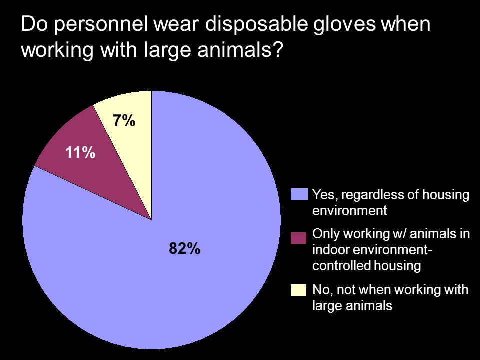 Do personnel wear disposable gloves when working with large animals? Yes, regardless of housing environment Only working w/ animals in indoor environm