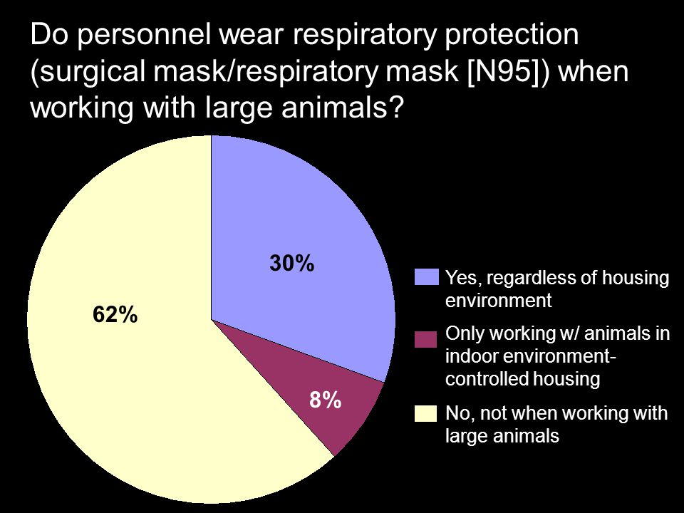 Do personnel wear respiratory protection (surgical mask/respiratory mask [N95]) when working with large animals? Yes, regardless of housing environmen