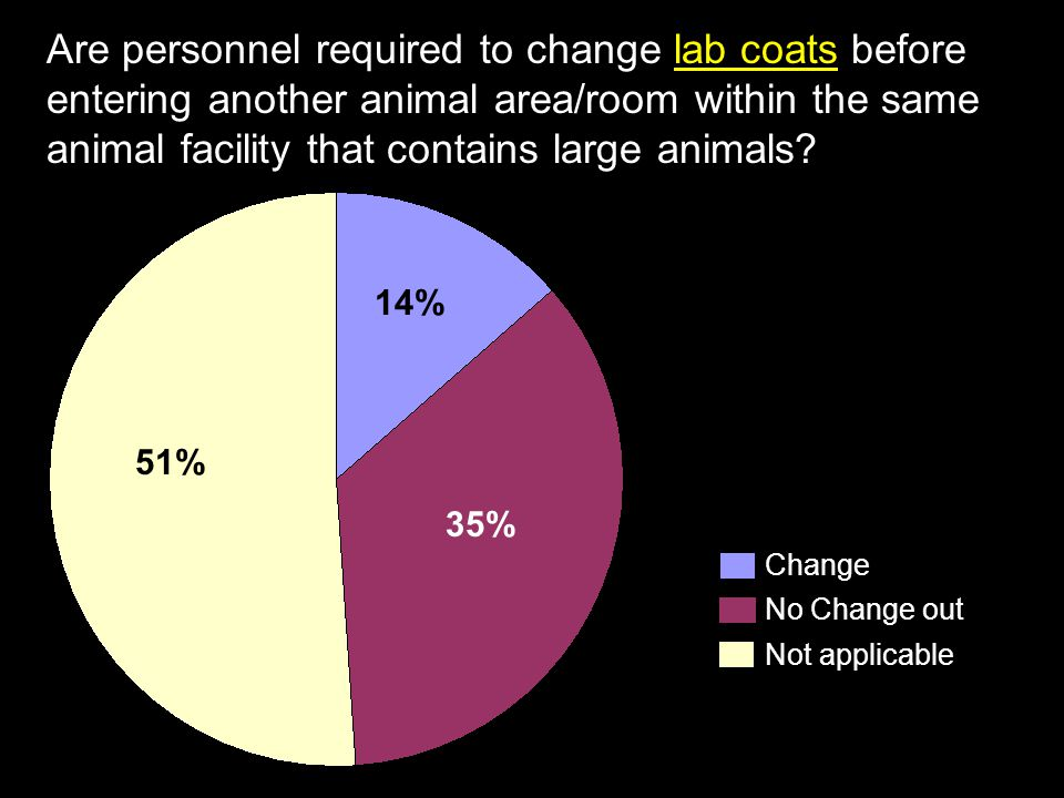 Are personnel required to change lab coats before entering another animal area/room within the same animal facility that contains large animals.
