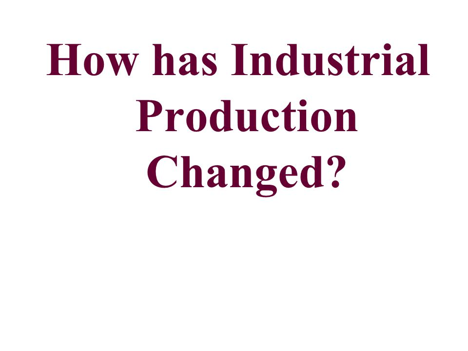 How has Industrial Production Changed