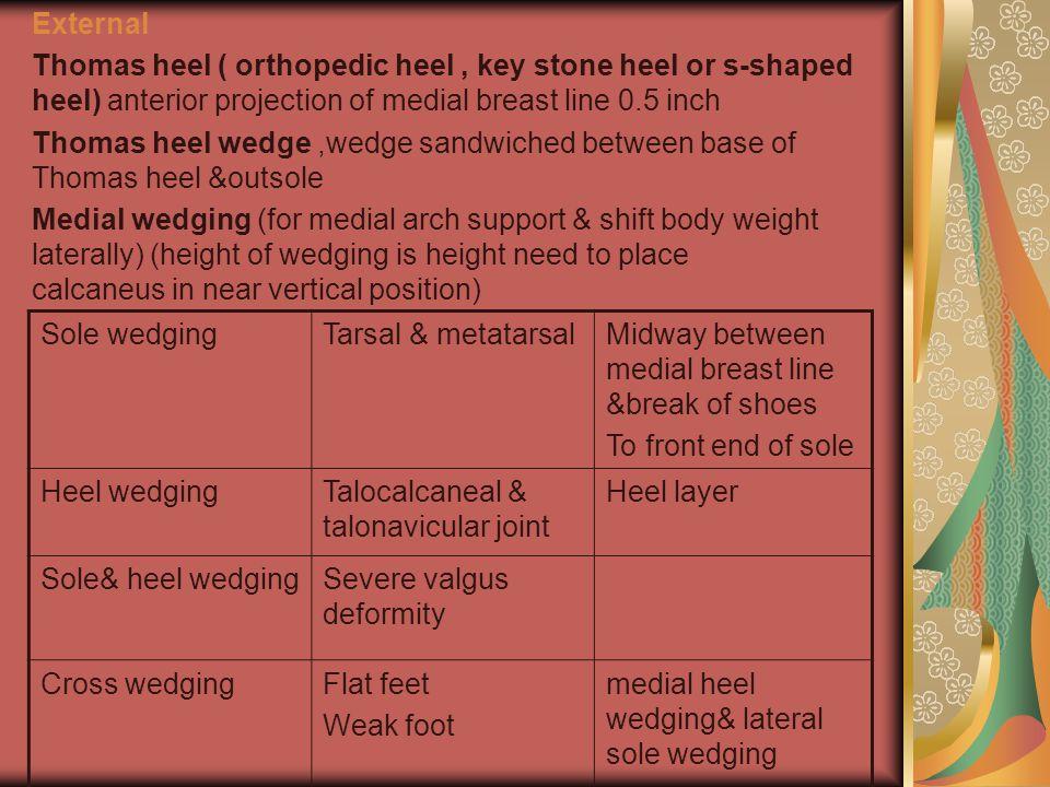External Thomas heel ( orthopedic heel, key stone heel or s-shaped heel) anterior projection of medial breast line 0.5 inch Thomas heel wedge,wedge sa