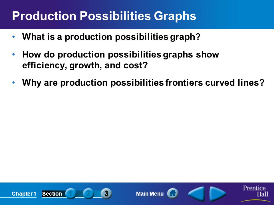 Chapter 1SectionMain Menu Production Possibilities Graphs What is a production possibilities graph? How do production possibilities graphs show effici