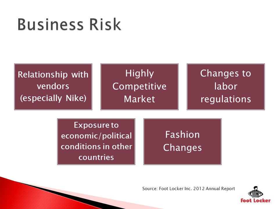 Relationship with vendors (especially Nike) Highly Competitive Market Changes to labor regulations Exposure to economic/political conditions in other countries Fashion Changes Source: Foot Locker Inc.