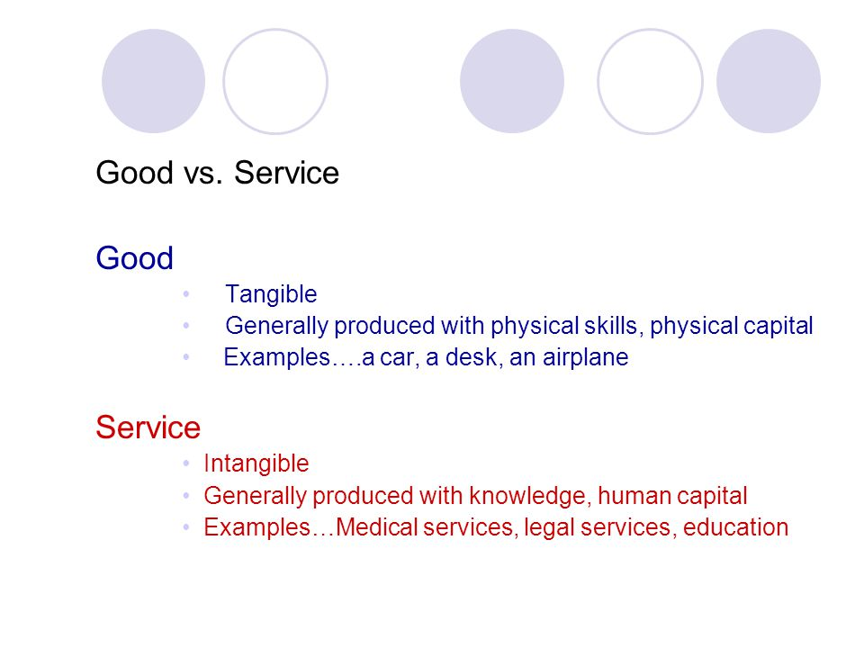 Good vs. Service Good Tangible Generally produced with physical skills, physical capital Examples….a car, a desk, an airplane Service Intangible Gener