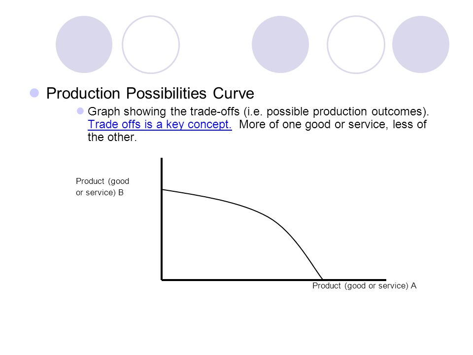 Production Possibilities Curve Graph showing the trade-offs (i.e. possible production outcomes). Trade offs is a key concept. More of one good or serv