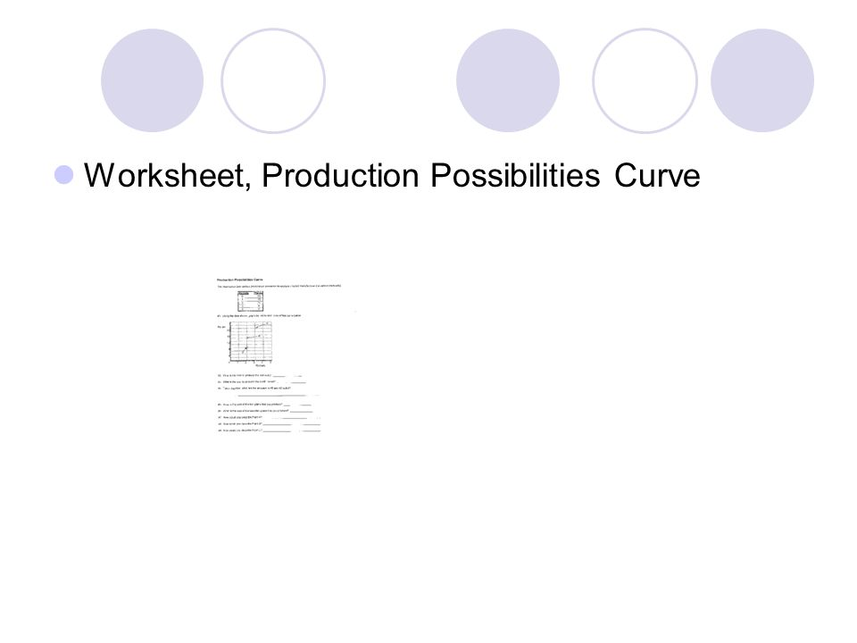 Worksheet, Production Possibilities Curve