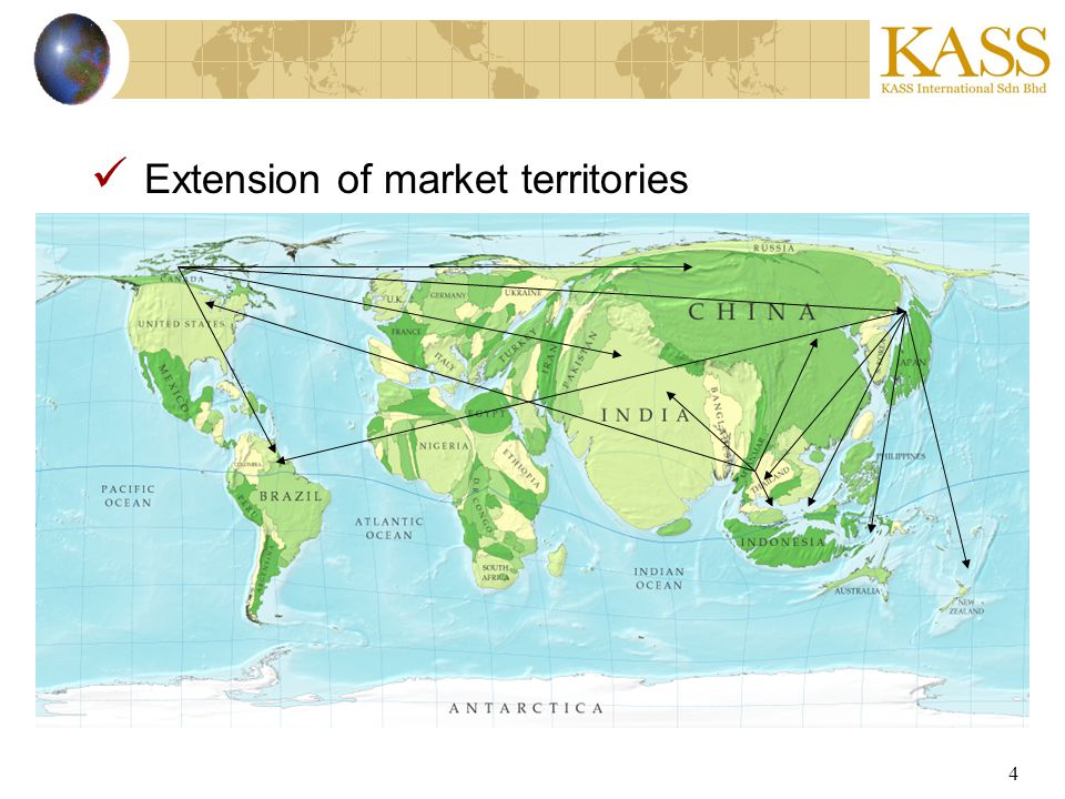 4 Extension of market territories