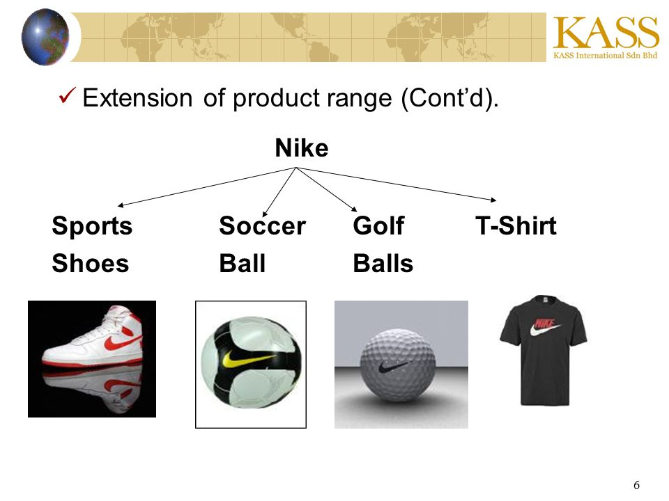6 Extension of product range (Contd). Nike Sports Shoes Soccer Ball Golf Balls T-Shirt