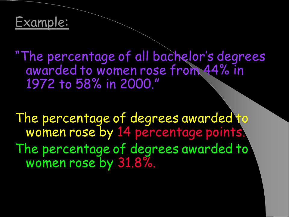 Example: The percentage of all bachelors degrees awarded to women rose from 44% in 1972 to 58% in 2000.