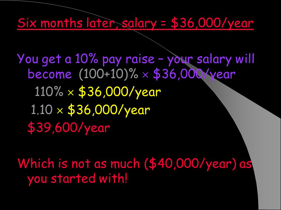 Six months later, salary = $36,000/year You get a 10% pay raise – your salary will become (100+10)% $36,000/year = 110% $36,000/year = 1.10 $36,000/year = $39,600/year Which is not as much ($40,000/year) as you started with!