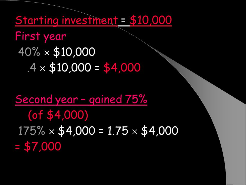 Starting investment = $10,000 First year – lost 60% (retained 40%) 40% $10,000 =.4 $10,000 = $4,000 Second year – gained 75% (of $4,000) 175% $4,000 = 1.75 $4,000 = $7,000