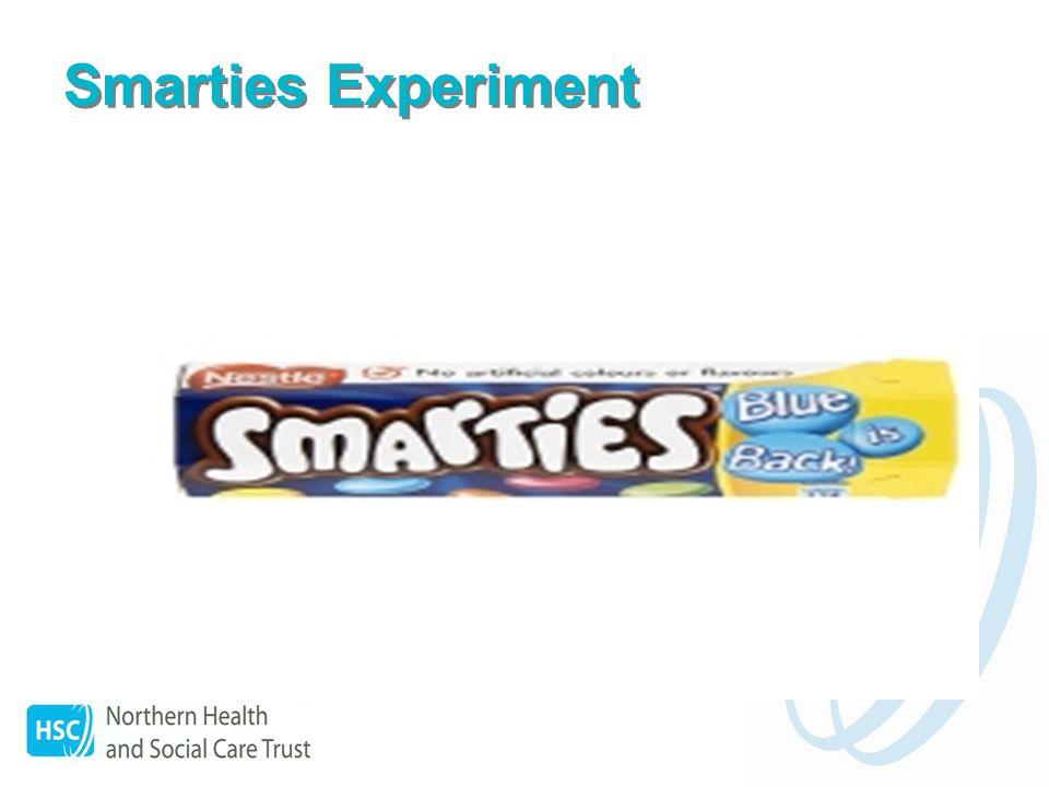 Smarties Experiment