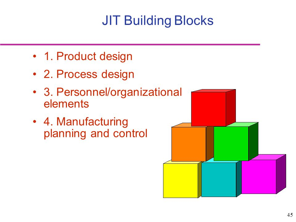 45 JIT Building Blocks 1. Product design 2. Process design 3. Personnel/organizational elements 4. Manufacturing planning and control