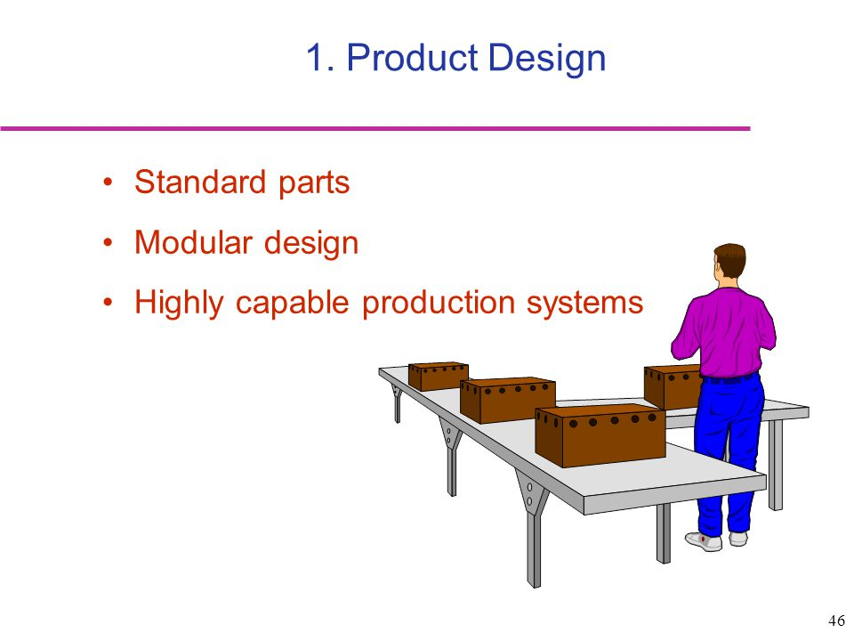 46 1. Product Design Standard parts Modular design Highly capable production systems