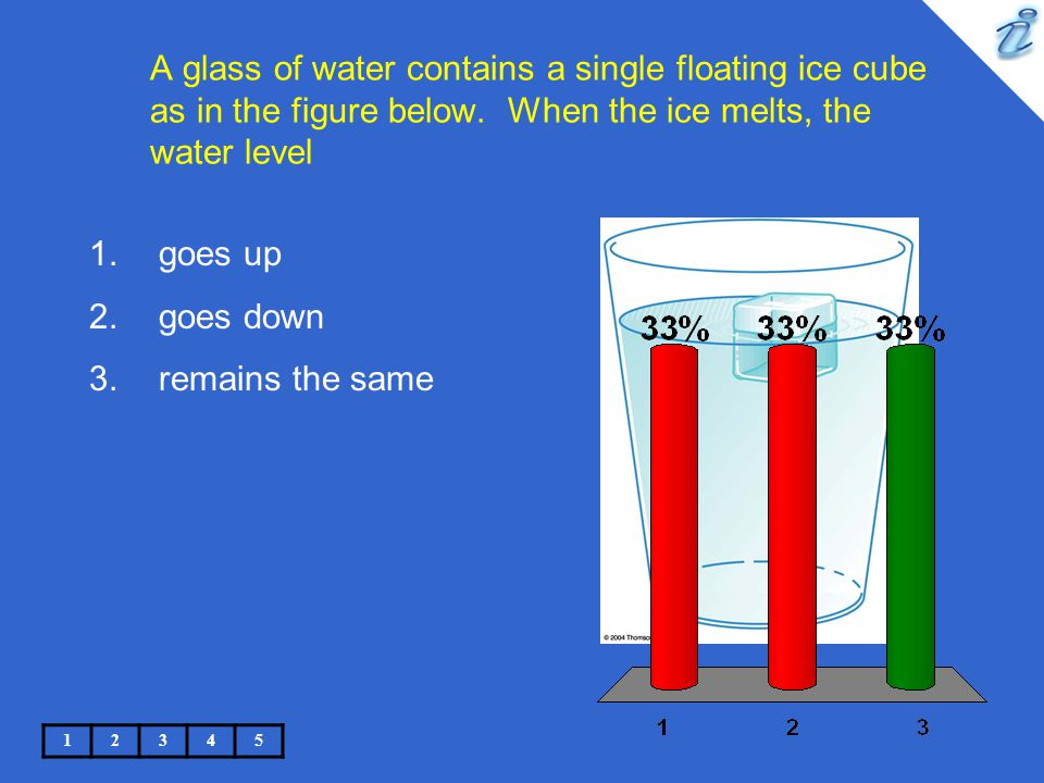 A glass of water contains a single floating ice cube as in the figure below. When the ice melts, the water level 12345 1.goes up 2.goes down 3.remains
