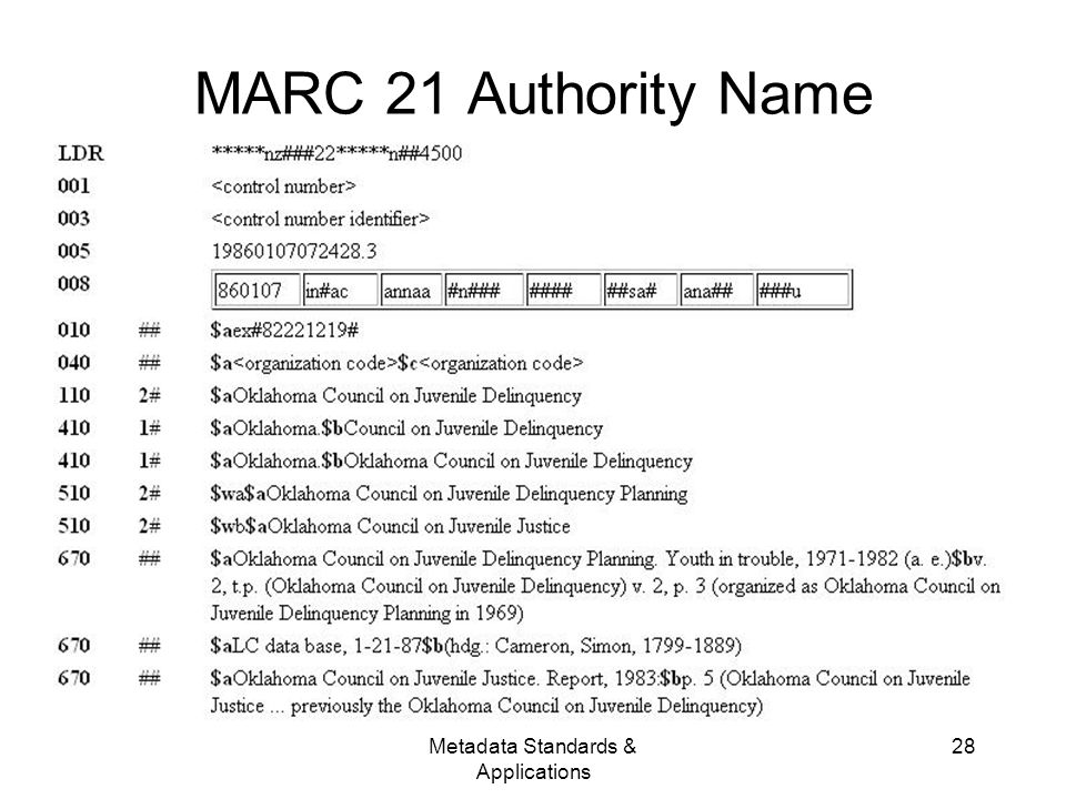 Metadata Standards & Applications 28 MARC 21 Authority Name