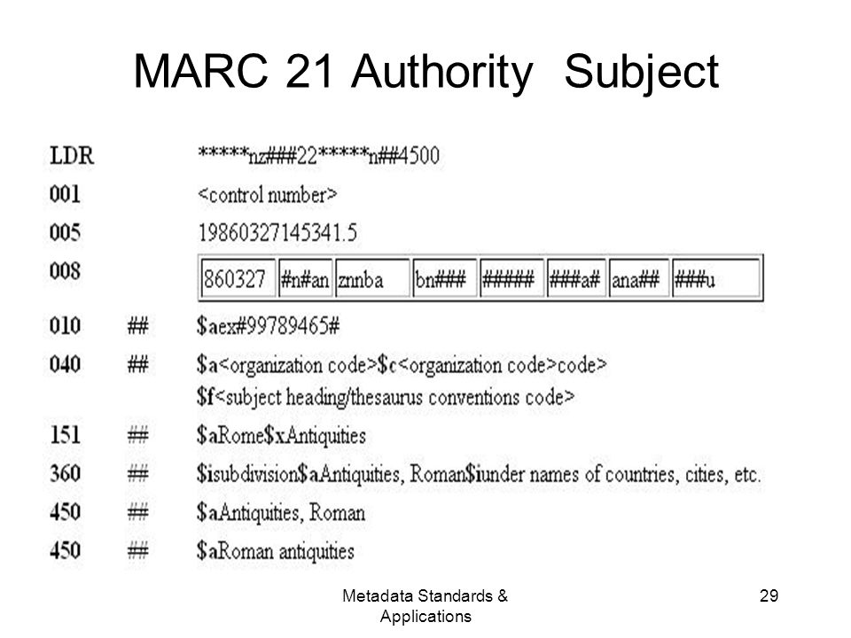 Metadata Standards & Applications 29 MARC 21 Authority Subject